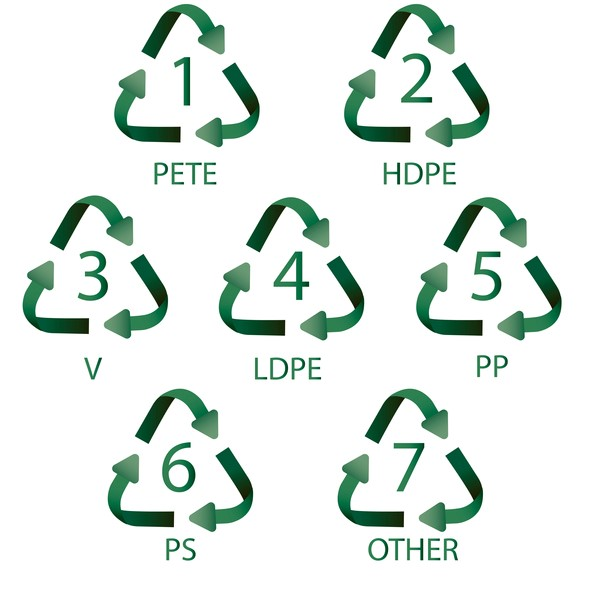 "Plastic Recycling: What the ""Chasing Arrows"" Logo Really Means"